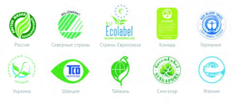 Сертификация товаров и знаки экологического качества скачать книгу бесплатно метрология стандартизация и сертификация